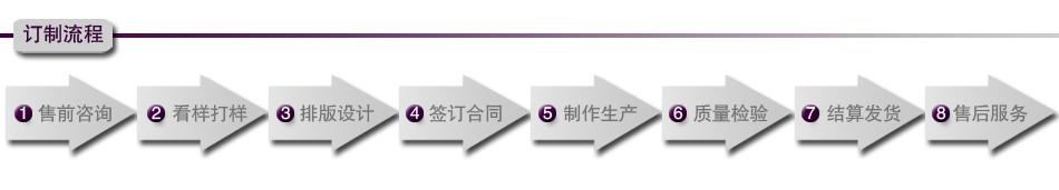 外贸体育万博app下载定制流程
